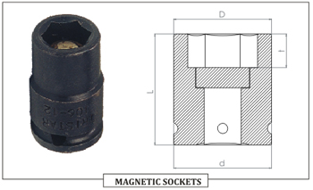 Magnetic Socket